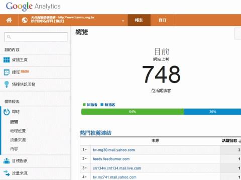 天母跳蚤市場報名系統Analytics (分析)