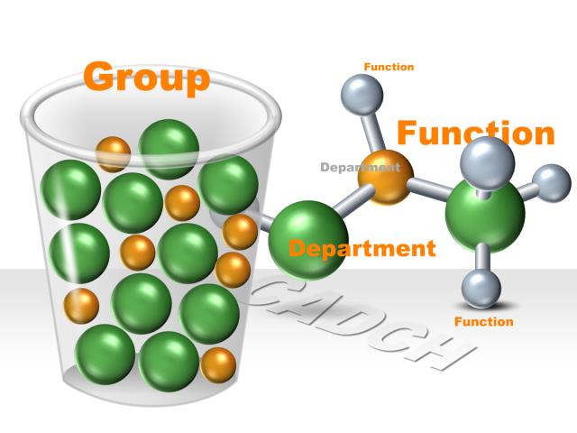網站群組與部門間的功能規劃與設計